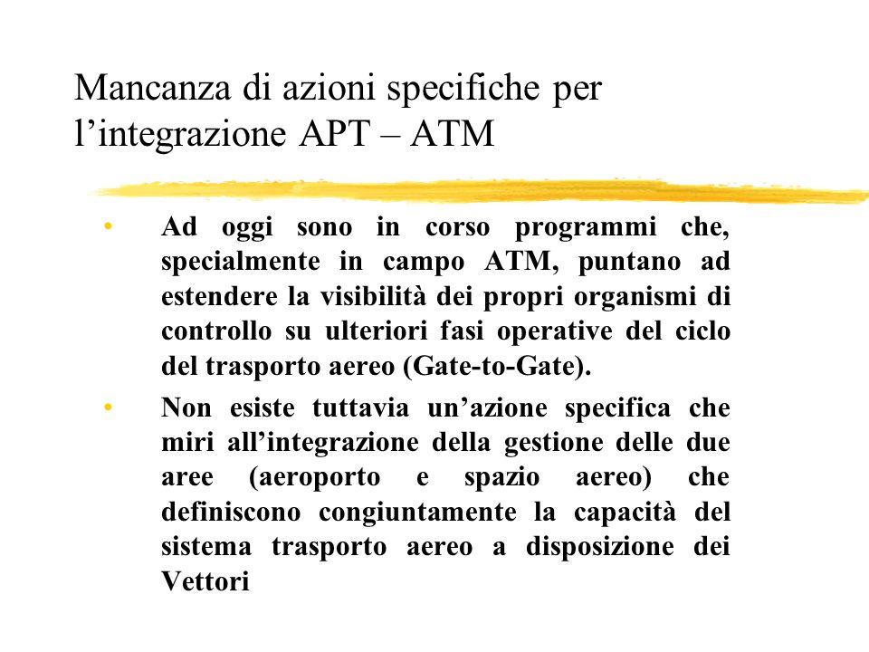 Mancanza di azioni specifiche per l'integrazione APT – ATM