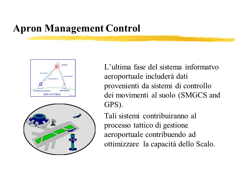 Apron Management Control