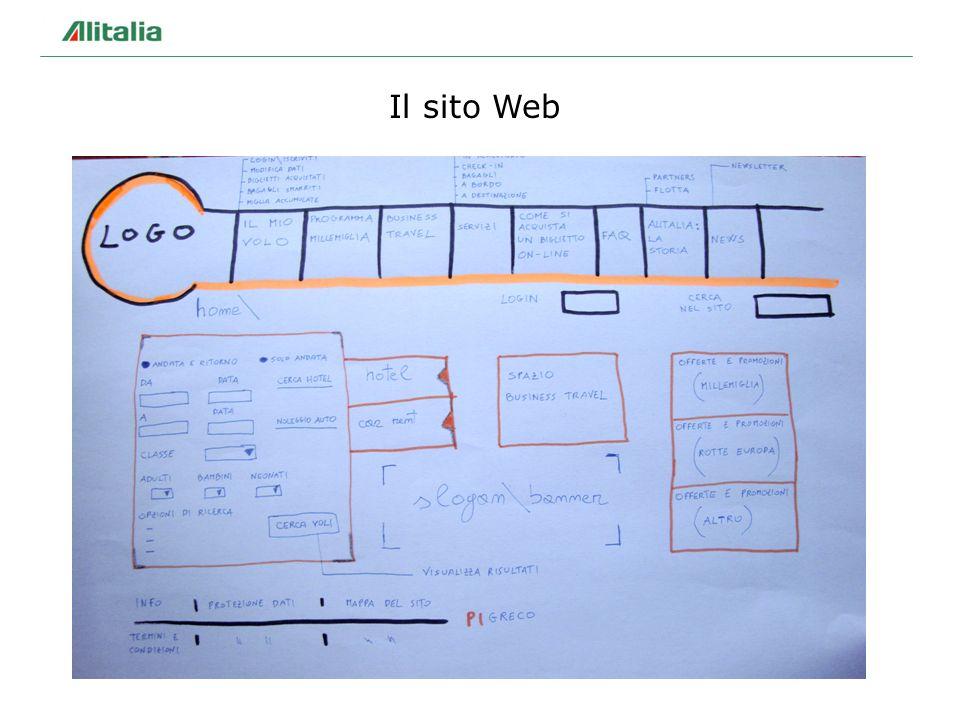 Il sito Web 12