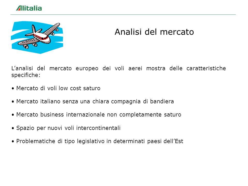 Analisi del mercato L'analisi del mercato europeo dei voli aerei mostra delle caratteristiche specifiche: