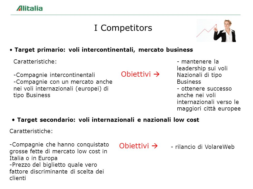 I Competitors Obiettivi  Obiettivi 