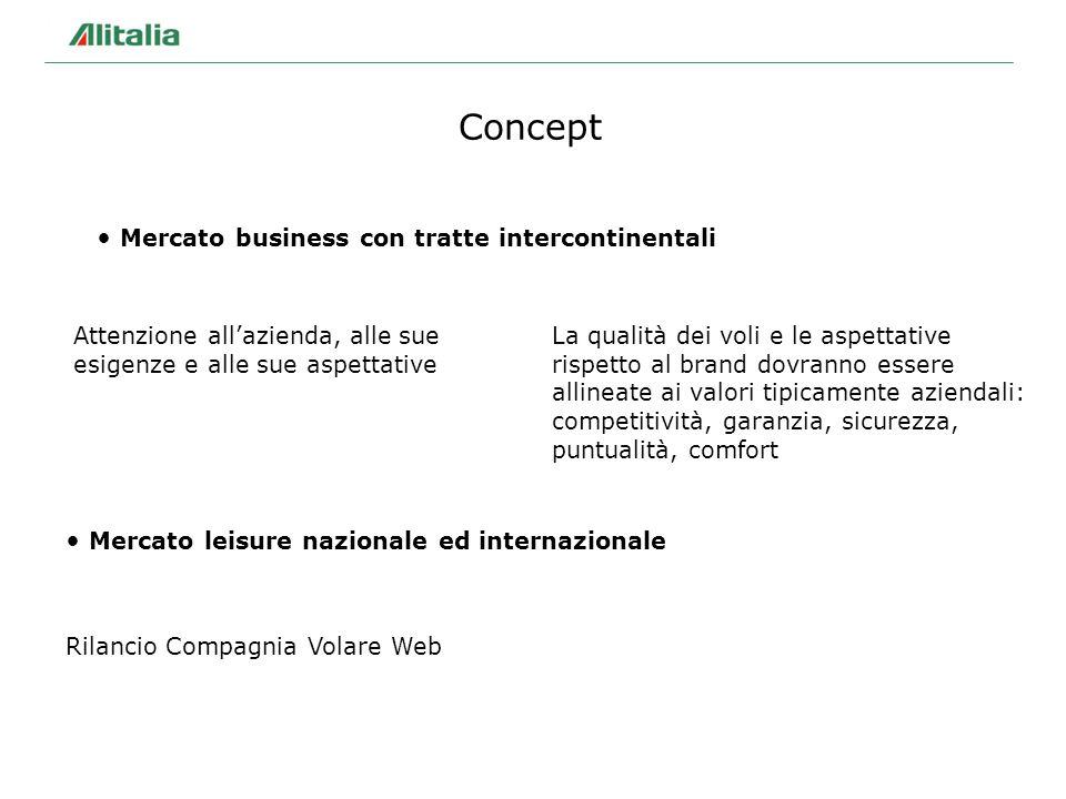 Mercato business con tratte intercontinentali