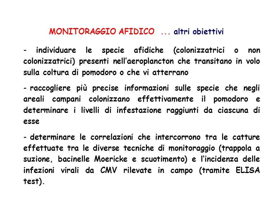 MONITORAGGIO AFIDICO ... altri obiettivi