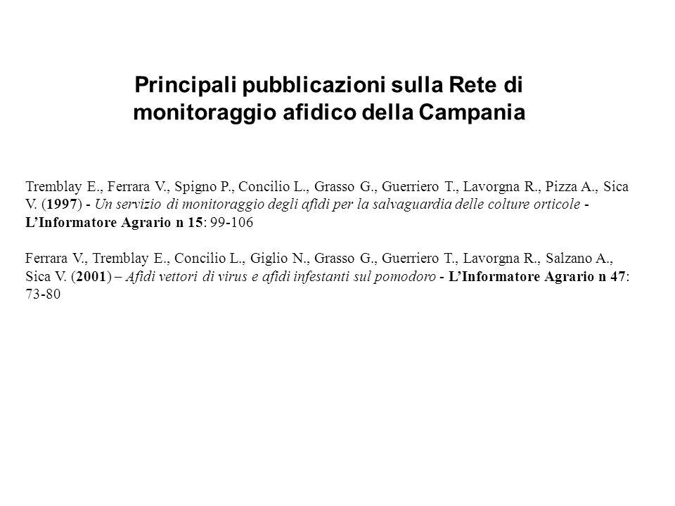 Principali pubblicazioni sulla Rete di monitoraggio afidico della Campania