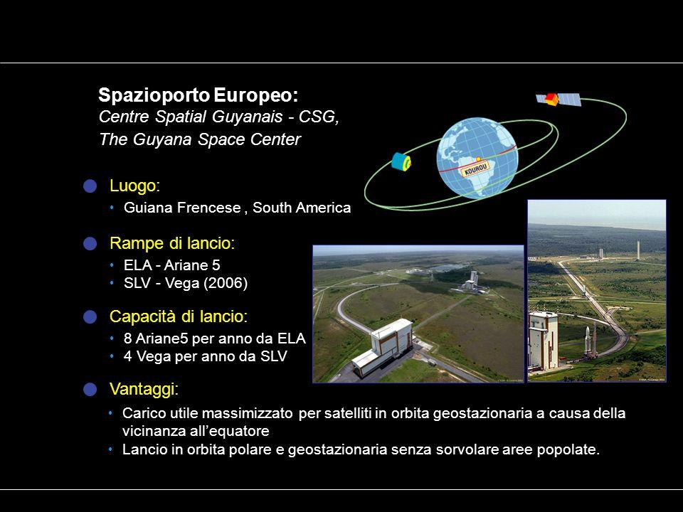 Spazioporto Europeo: Centre Spatial Guyanais - CSG,