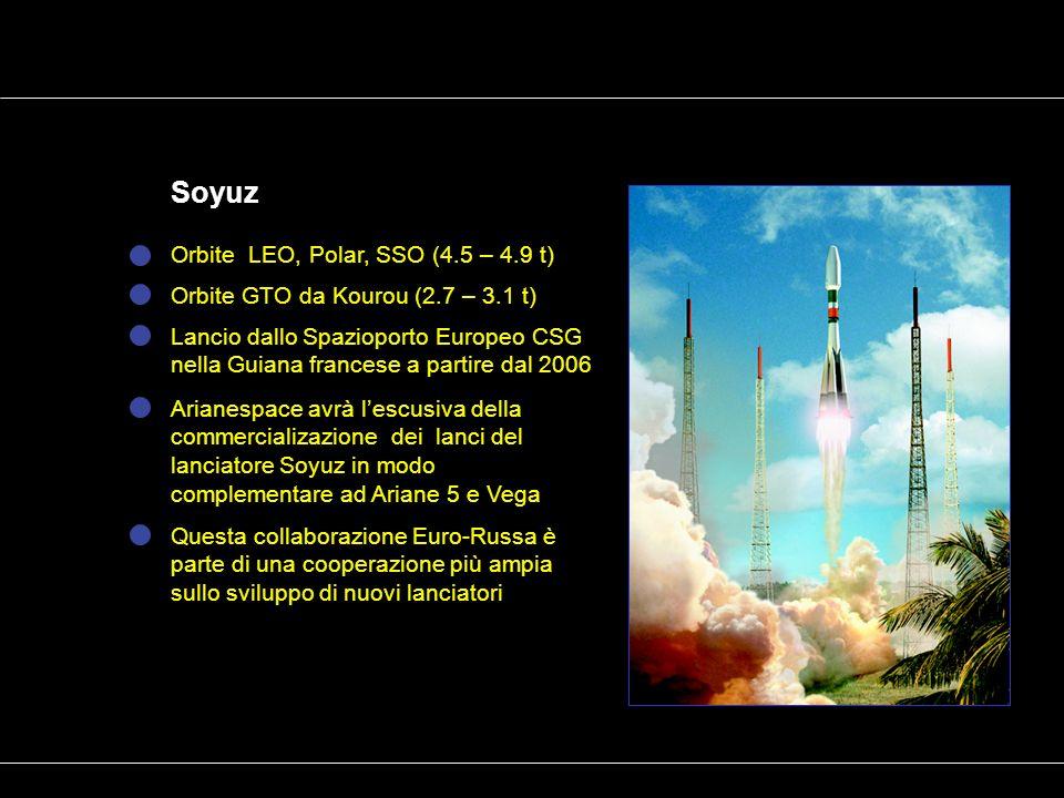 Soyuz Orbite LEO, Polar, SSO (4.5 – 4.9 t)