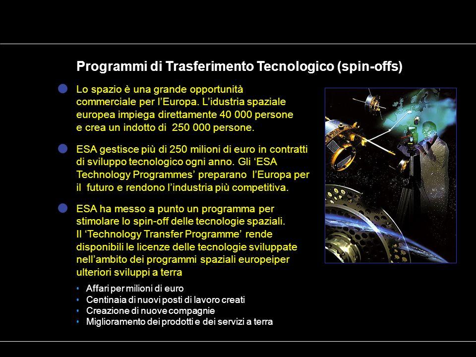Programmi di Trasferimento Tecnologico (spin-offs)
