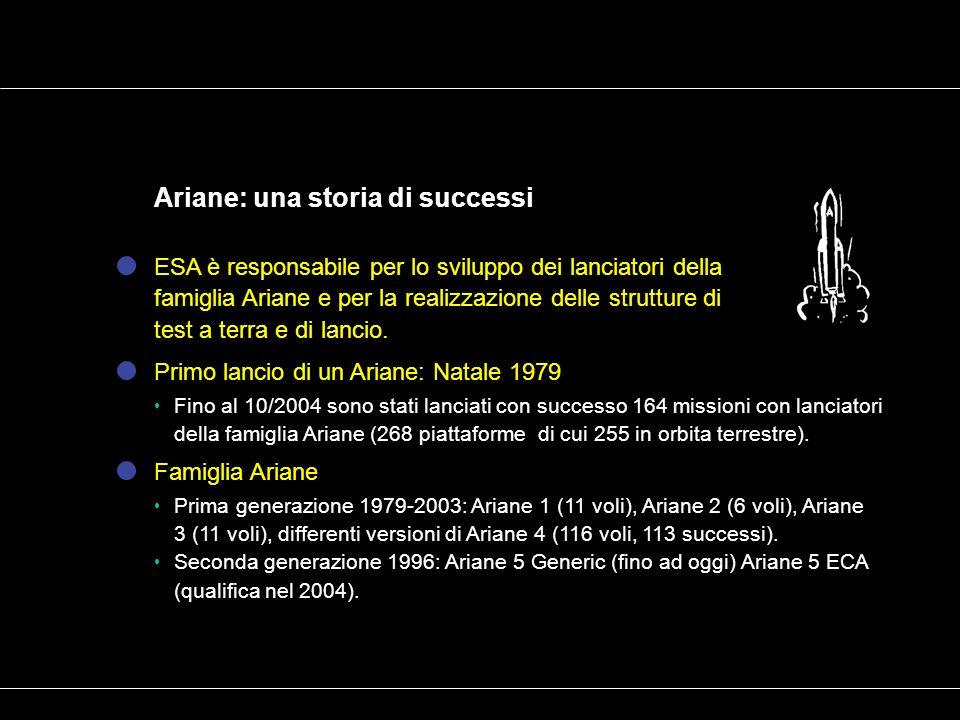 Ariane: una storia di successi
