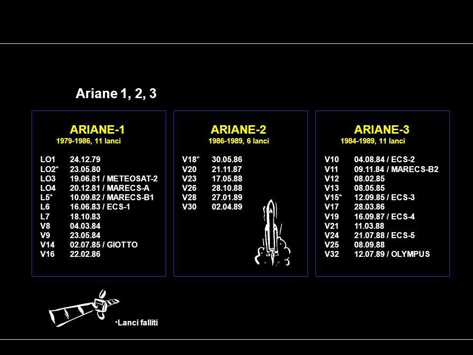 Ariane 1, 2, 3 ARIANE-1 ARIANE-2 ARIANE-3 LO1 24.12.79 LO2* 23.05.80