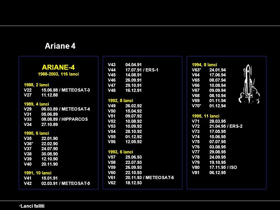 Ariane 4 ARIANE-4 1988-2003, 116 lanci 1988, 2 lanci