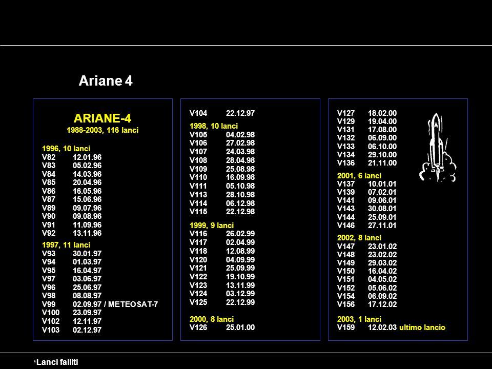 Ariane 4 ARIANE-4 1988-2003, 116 lanci 1996, 10 lanci V82 12.01.96