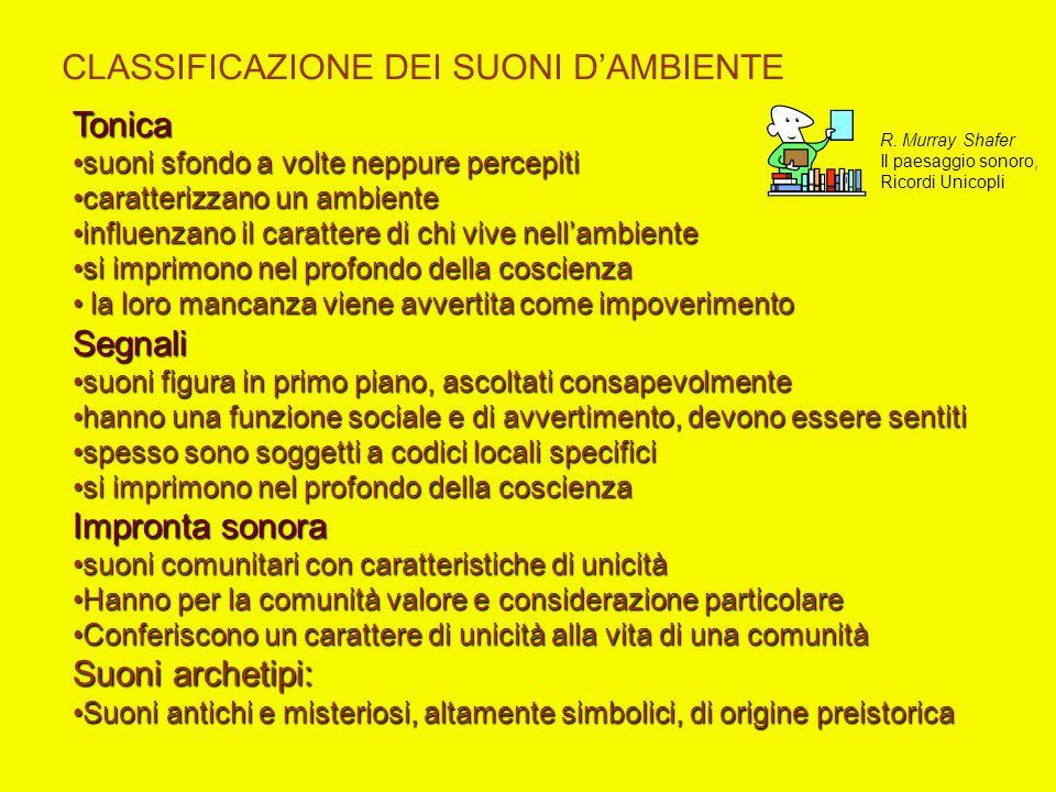 CLASSIFICAZIONE DEI SUONI D'AMBIENTE