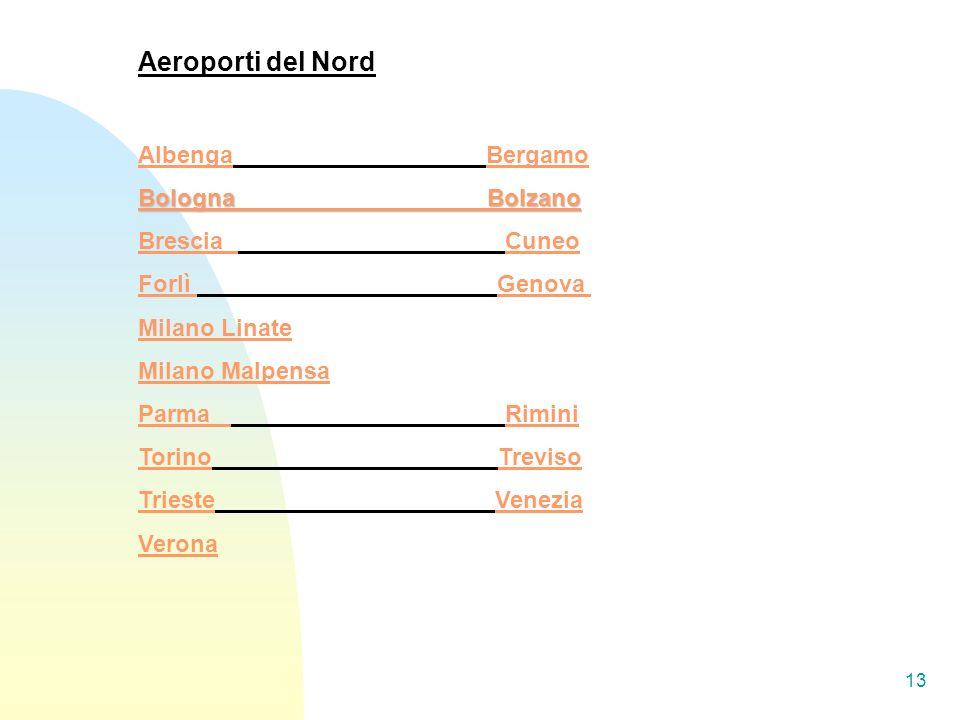 Aeroporti del Nord Albenga Bergamo Bologna Bolzano Brescia Cuneo