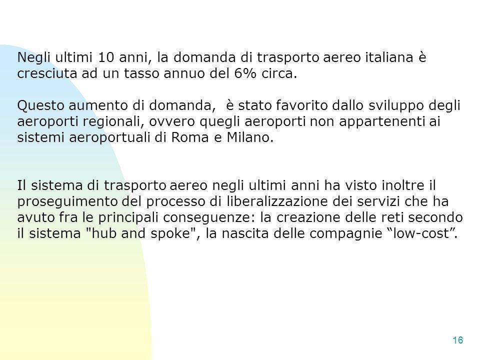 Negli ultimi 10 anni, la domanda di trasporto aereo italiana è cresciuta ad un tasso annuo del 6% circa.