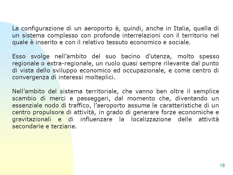 La configurazione di un aeroporto è, quindi, anche in Italia, quella di un sistema complesso con profonde interrelazioni con il territorio nel quale è inserito e con il relativo tessuto economico e sociale.