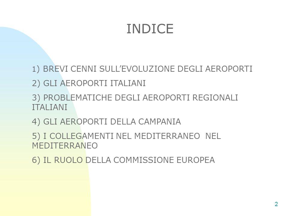 INDICE 2) GLI AEROPORTI ITALIANI