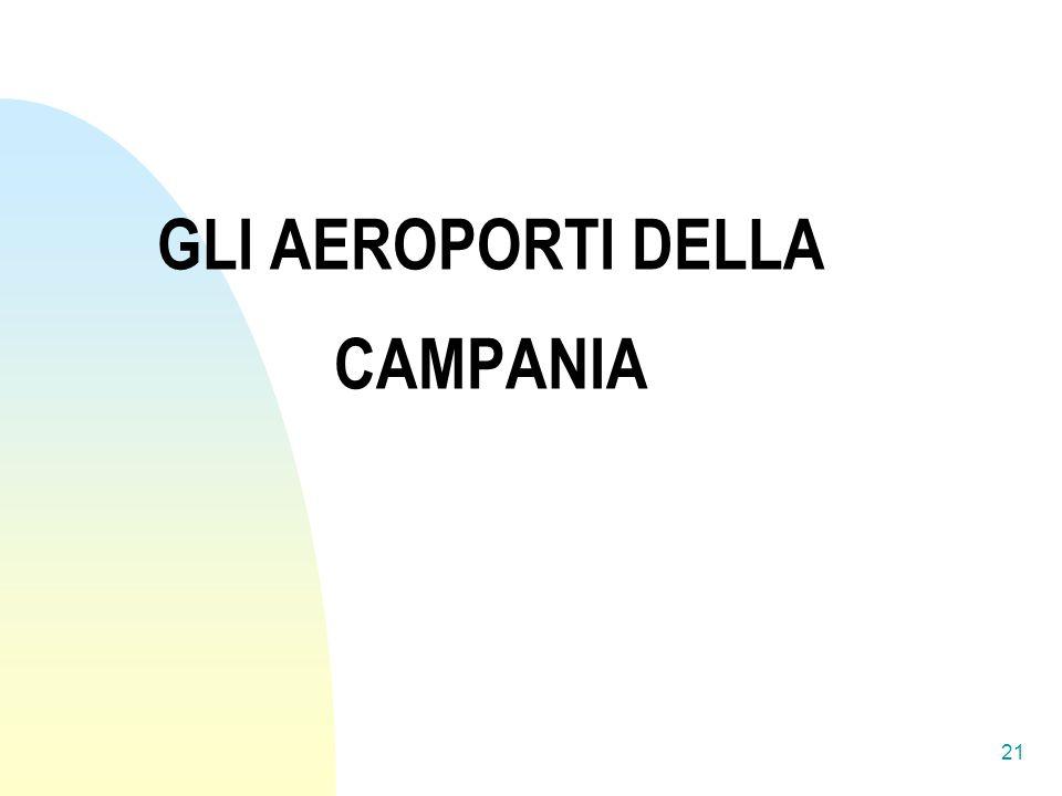GLI AEROPORTI DELLA CAMPANIA