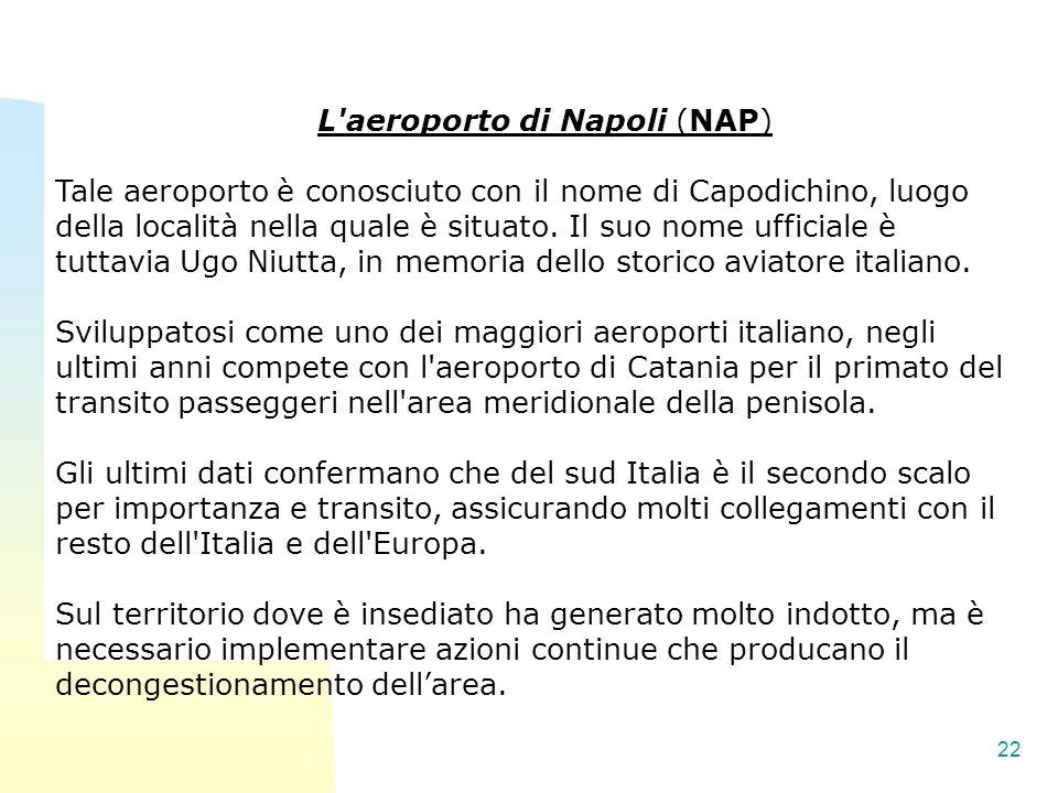 L aeroporto di Napoli (NAP)