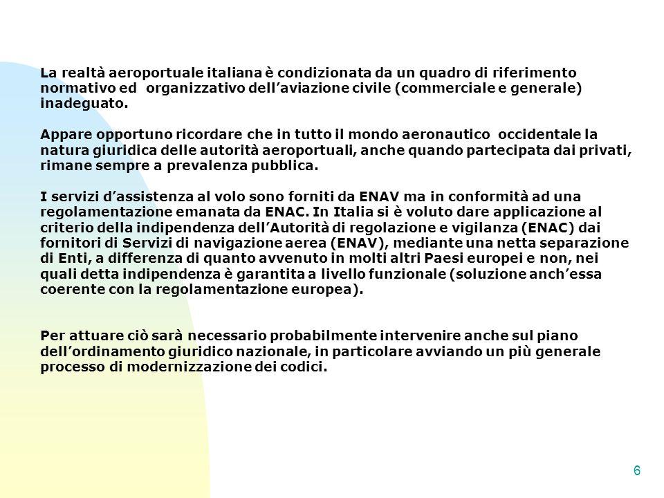 La realtà aeroportuale italiana è condizionata da un quadro di riferimento normativo ed organizzativo dell'aviazione civile (commerciale e generale) inadeguato.