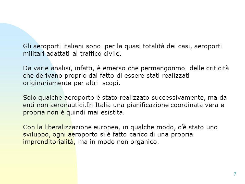 Gli aeroporti italiani sono per la quasi totalità dei casi, aeroporti militari adattati al traffico civile.