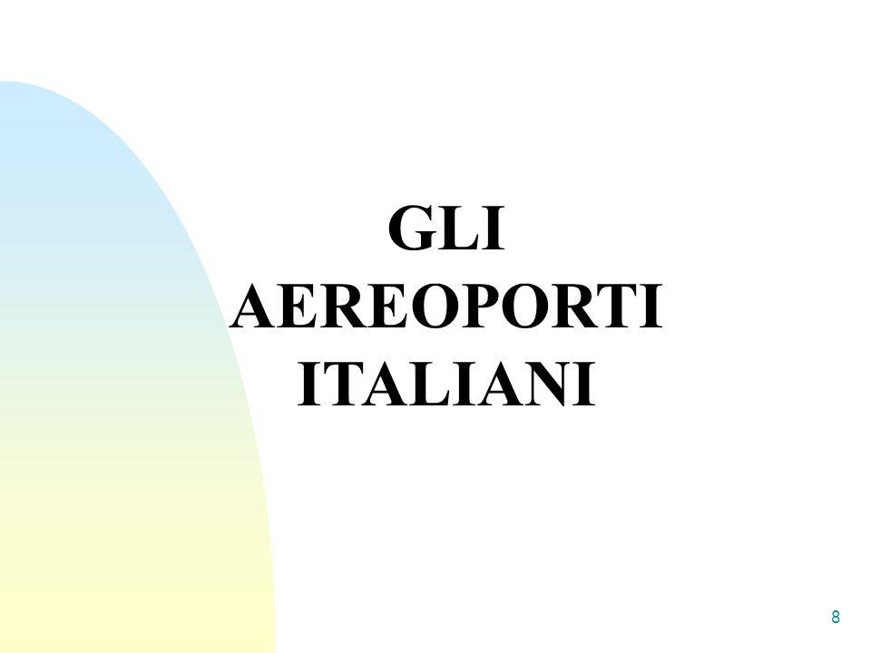 GLI AEREOPORTI ITALIANI