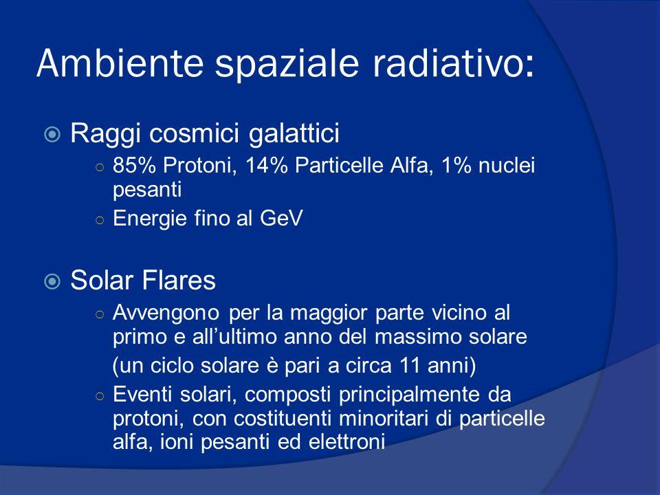 Ambiente spaziale radiativo: