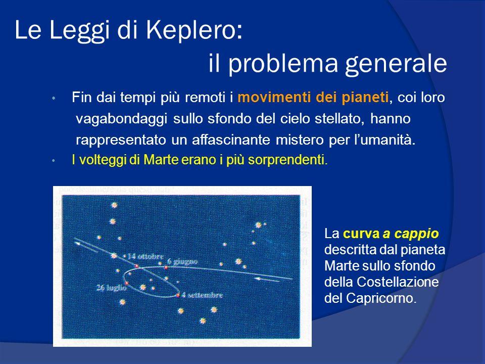 Le Leggi di Keplero: il problema generale