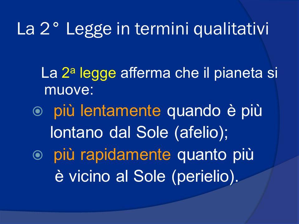 La 2° Legge in termini qualitativi