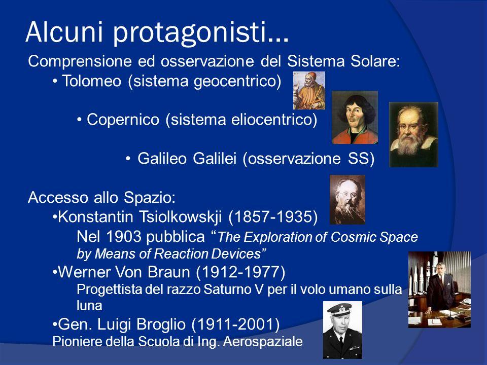 Alcuni protagonisti… Comprensione ed osservazione del Sistema Solare: