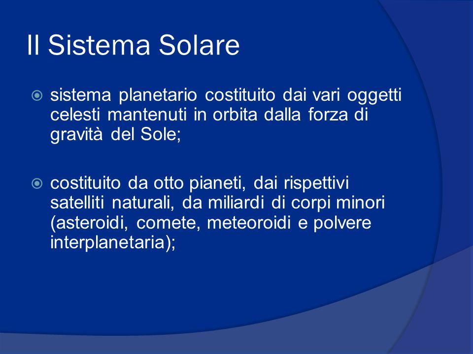 Il Sistema Solare sistema planetario costituito dai vari oggetti celesti mantenuti in orbita dalla forza di gravità del Sole;