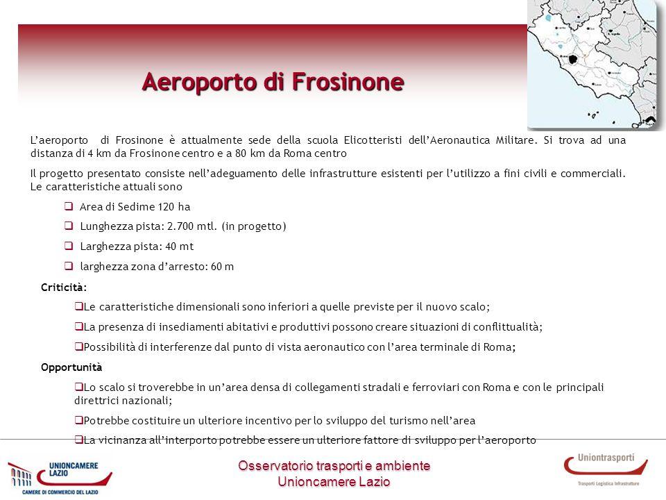 Aeroporto di Frosinone