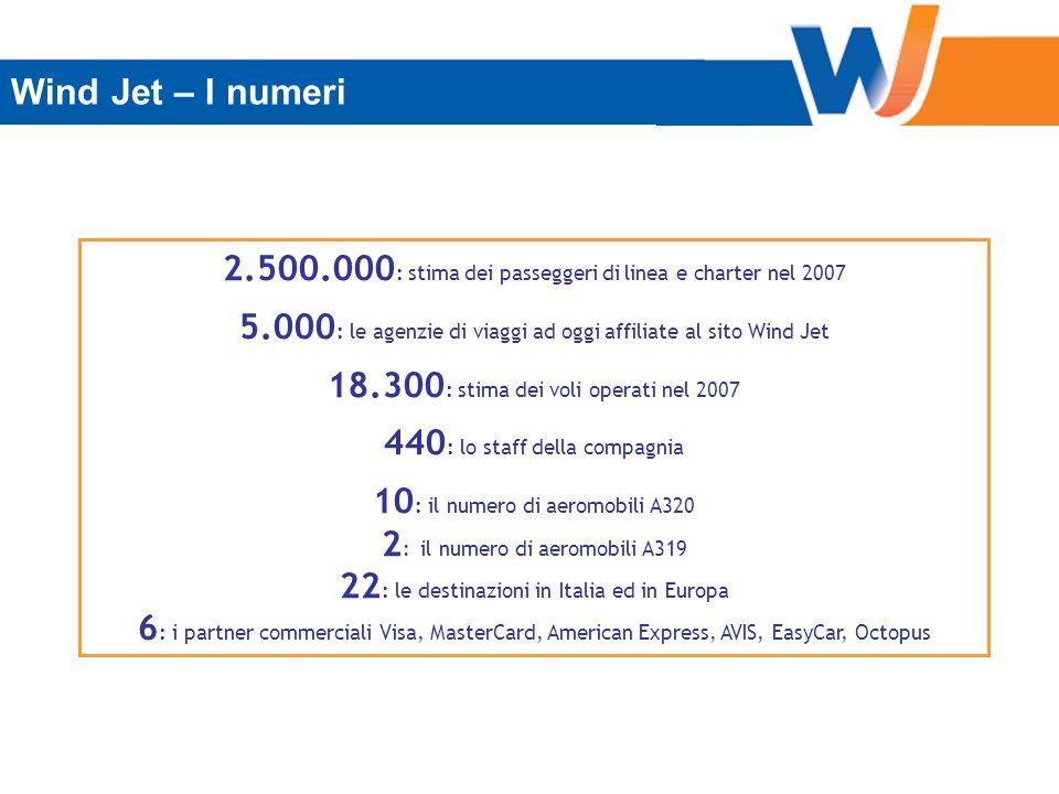 Wind Jet – I numeri 2.500.000: stima dei passeggeri di linea e charter nel 2007. 5.000: le agenzie di viaggi ad oggi affiliate al sito Wind Jet.