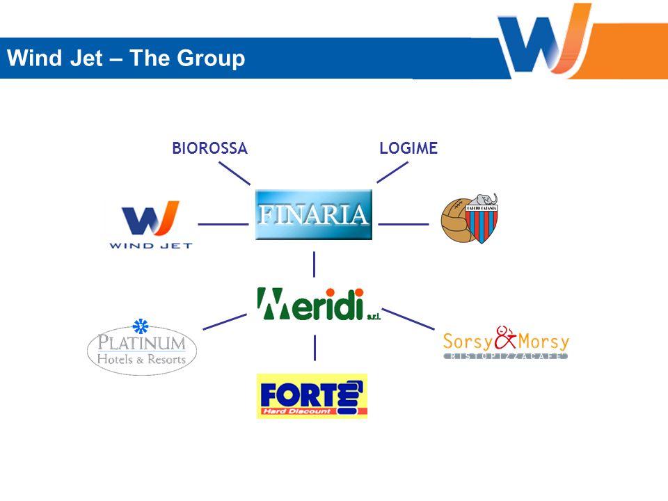 Wind Jet – The Group BIOROSSA LOGIME