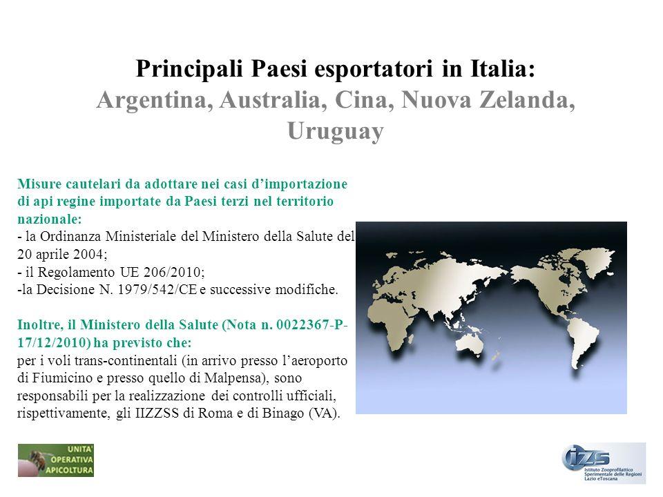 Principali Paesi esportatori in Italia: