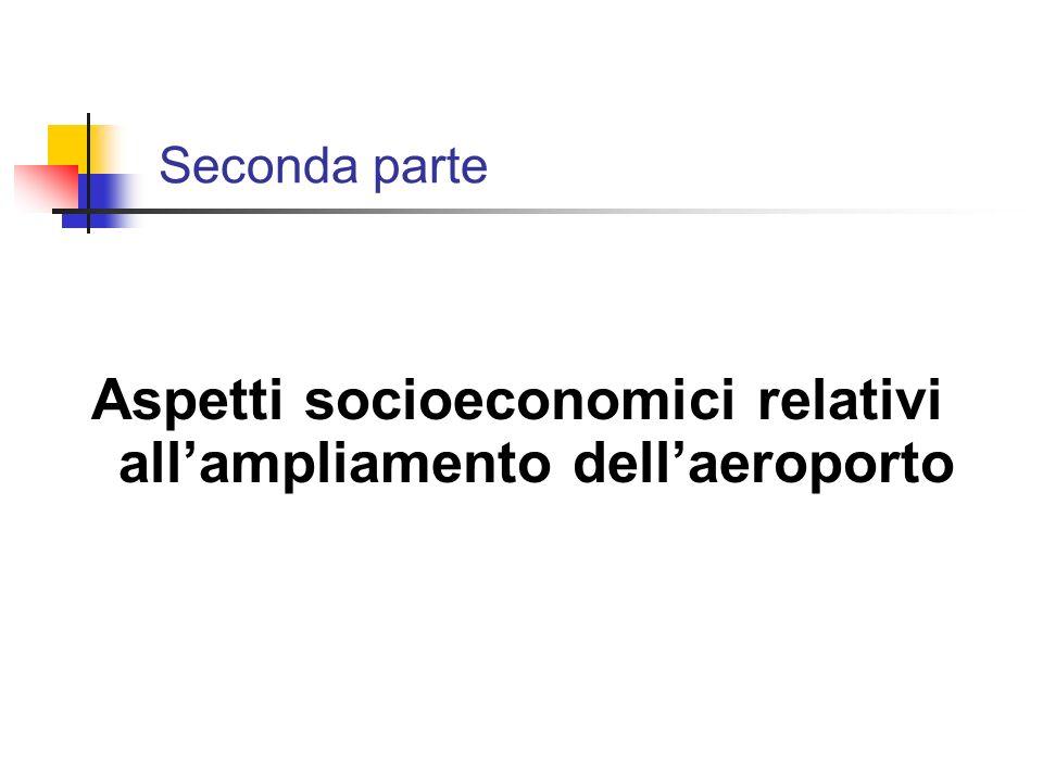 Aspetti socioeconomici relativi all'ampliamento dell'aeroporto