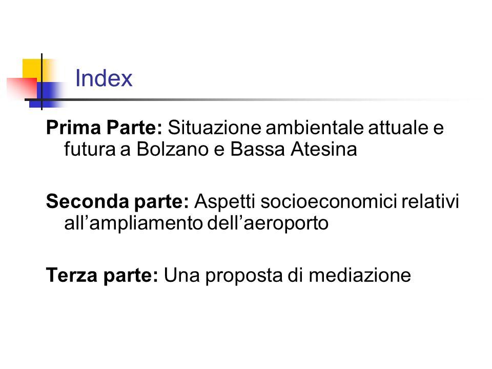 Index Prima Parte: Situazione ambientale attuale e futura a Bolzano e Bassa Atesina.