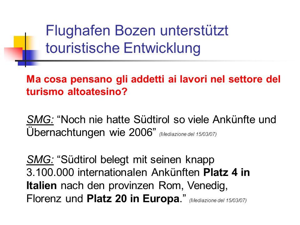 Flughafen Bozen unterstützt touristische Entwicklung