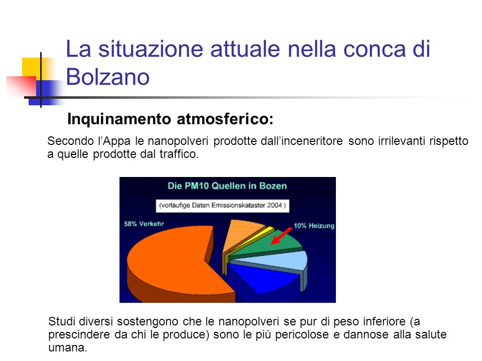 La situazione attuale nella conca di Bolzano