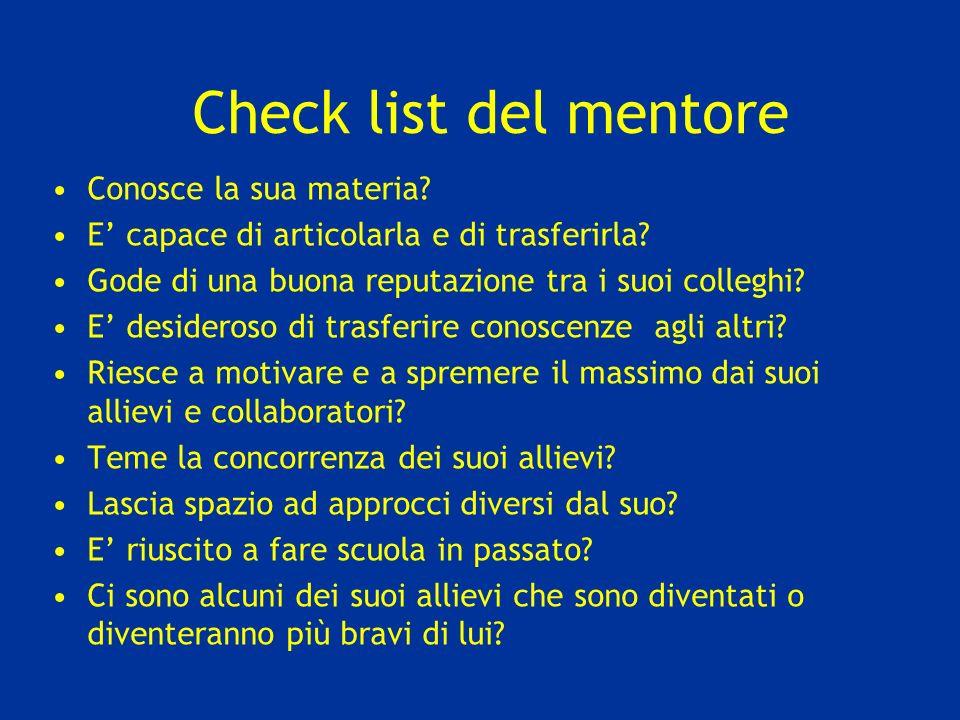 Check list del mentore Conosce la sua materia