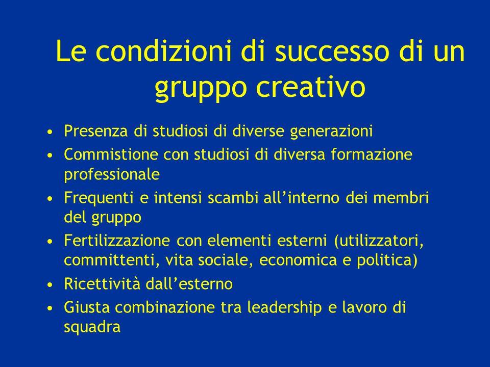 Le condizioni di successo di un gruppo creativo
