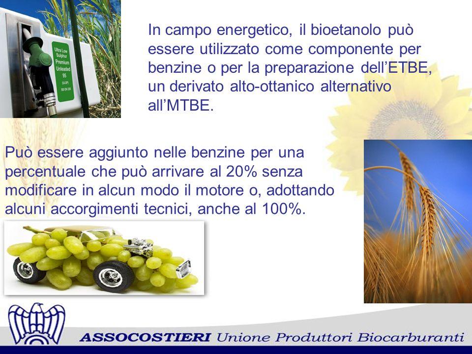 In campo energetico, il bioetanolo può essere utilizzato come componente per benzine o per la preparazione dell'ETBE, un derivato alto-ottanico alternativo all'MTBE.