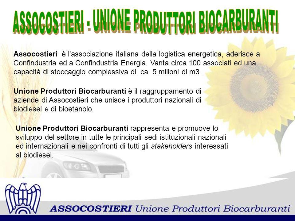 ASSOCOSTIERI - UNIONE PRODUTTORI BIOCARBURANTI