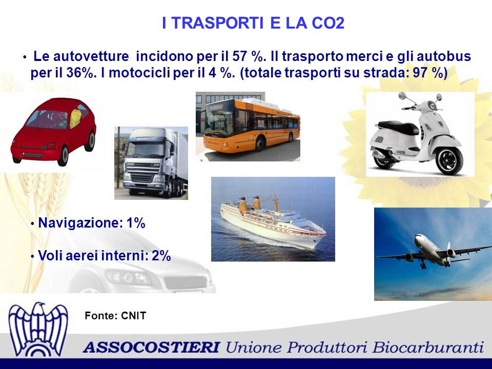 I TRASPORTI E LA CO2 Le autovetture incidono per il 57 %. Il trasporto merci e gli autobus.
