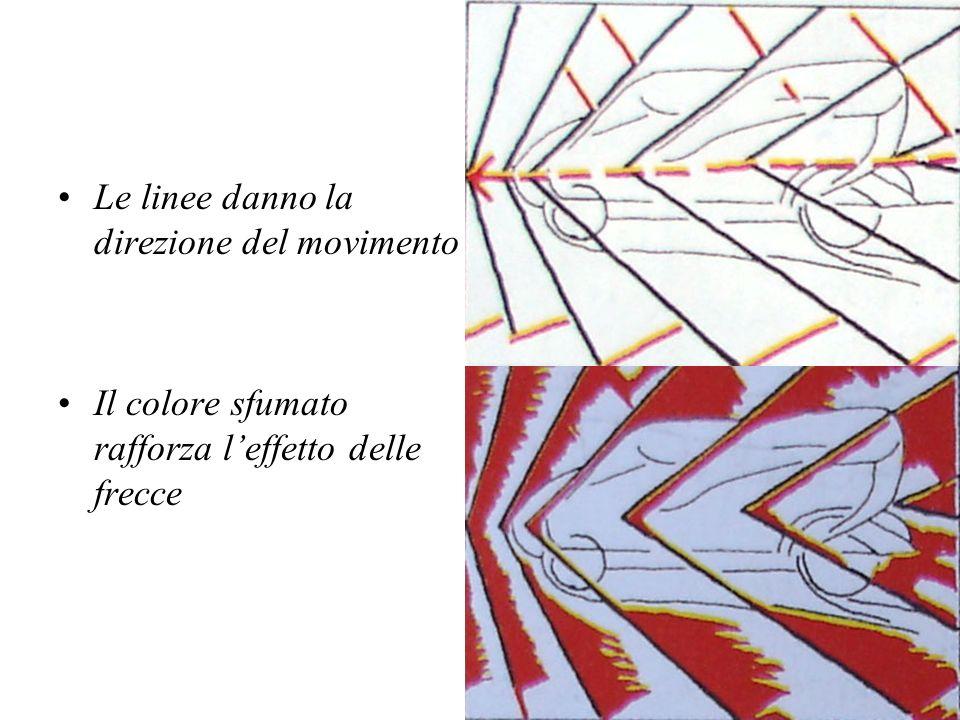 Le linee danno la direzione del movimento