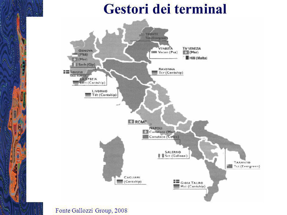 Gestori dei terminal Fonte Gallozzi Group, 2008