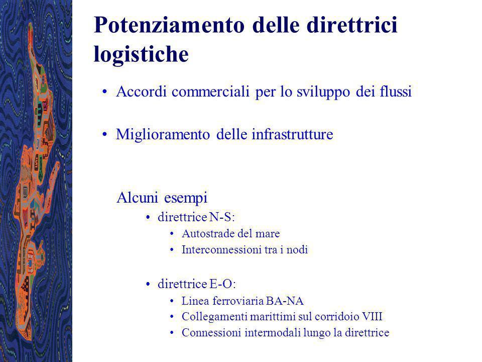 Potenziamento delle direttrici logistiche