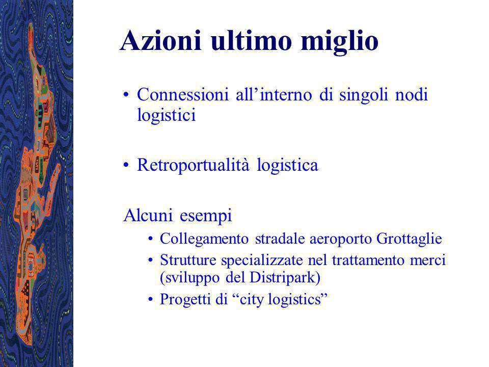 Azioni ultimo miglio Connessioni all'interno di singoli nodi logistici