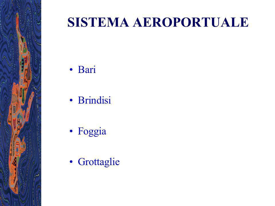 SISTEMA AEROPORTUALE Bari Brindisi Foggia Grottaglie