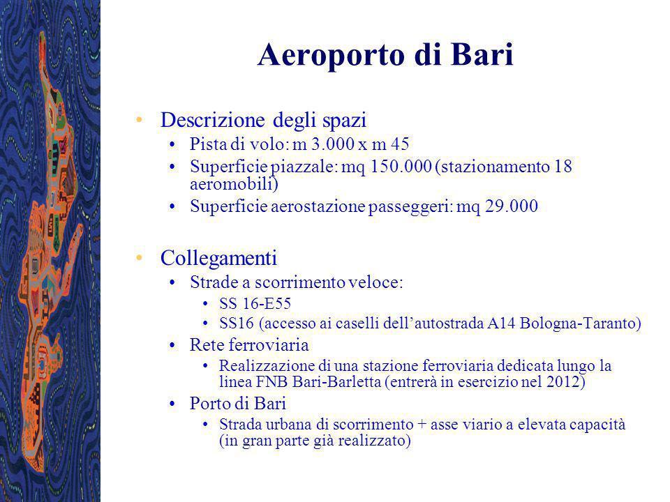 Aeroporto di Bari Descrizione degli spazi Collegamenti