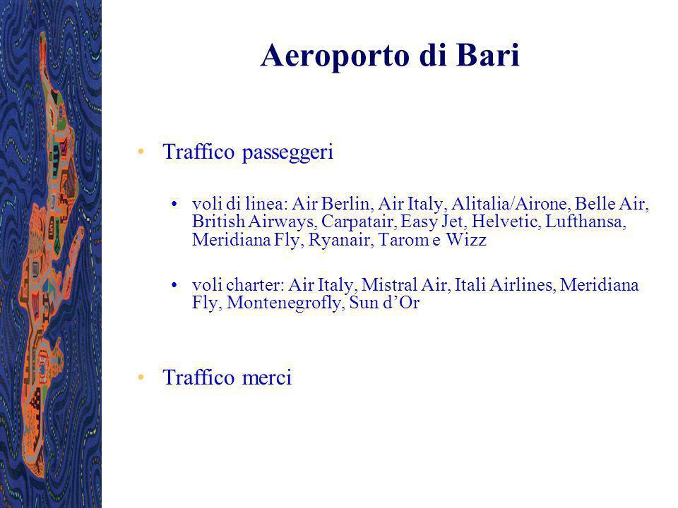 Aeroporto di Bari Traffico passeggeri Traffico merci